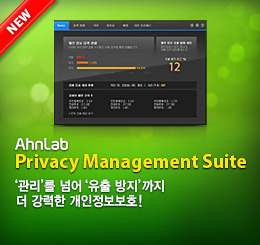 AhnLab Privacy Management Suite