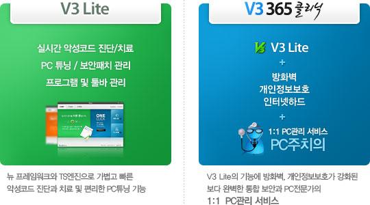 V3 Lite와 V3 365 클리닉 비교